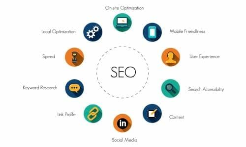 10 Plugins WordPress Imprescindibles para SEO